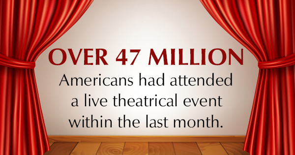 broadway shows and tickets